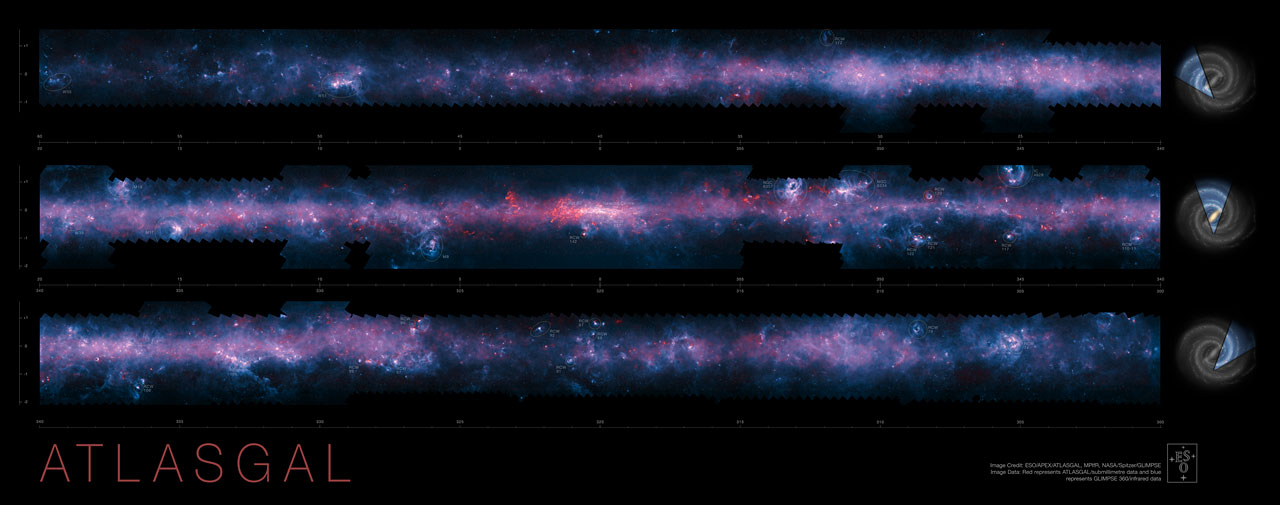 A spectacular new image of the Milky Way has been released to mark the completion of the APEX Telescope Large Area Survey of the Galaxy (ATLASGAL). The APEX telescope in Chile has mapped the full area of the Galactic Plane visible from the southern hemisphere at submillimetre wavelengths — between infrared light and radio waves. The new finely detailed images complement those from recent space-based surveys. The pioneering 12-metre APEX telescope allows astronomers to study the cold Universe: gas and dust only a few tens of degrees above absolute zero. The APEX data, at a wavelength of 0.87 millimetres, shows up in red and the background blue image was imaged at shorter infrared wavelengths by the NASA Spitzer Space Telescope as part of the GLIMPSE survey. The fainter extended red structures come from complementary observations made by ESA's Planck satellite. Many of the most prominent objects are named and the parts of the galaxy that are shown in the three slices are indicated at the right.